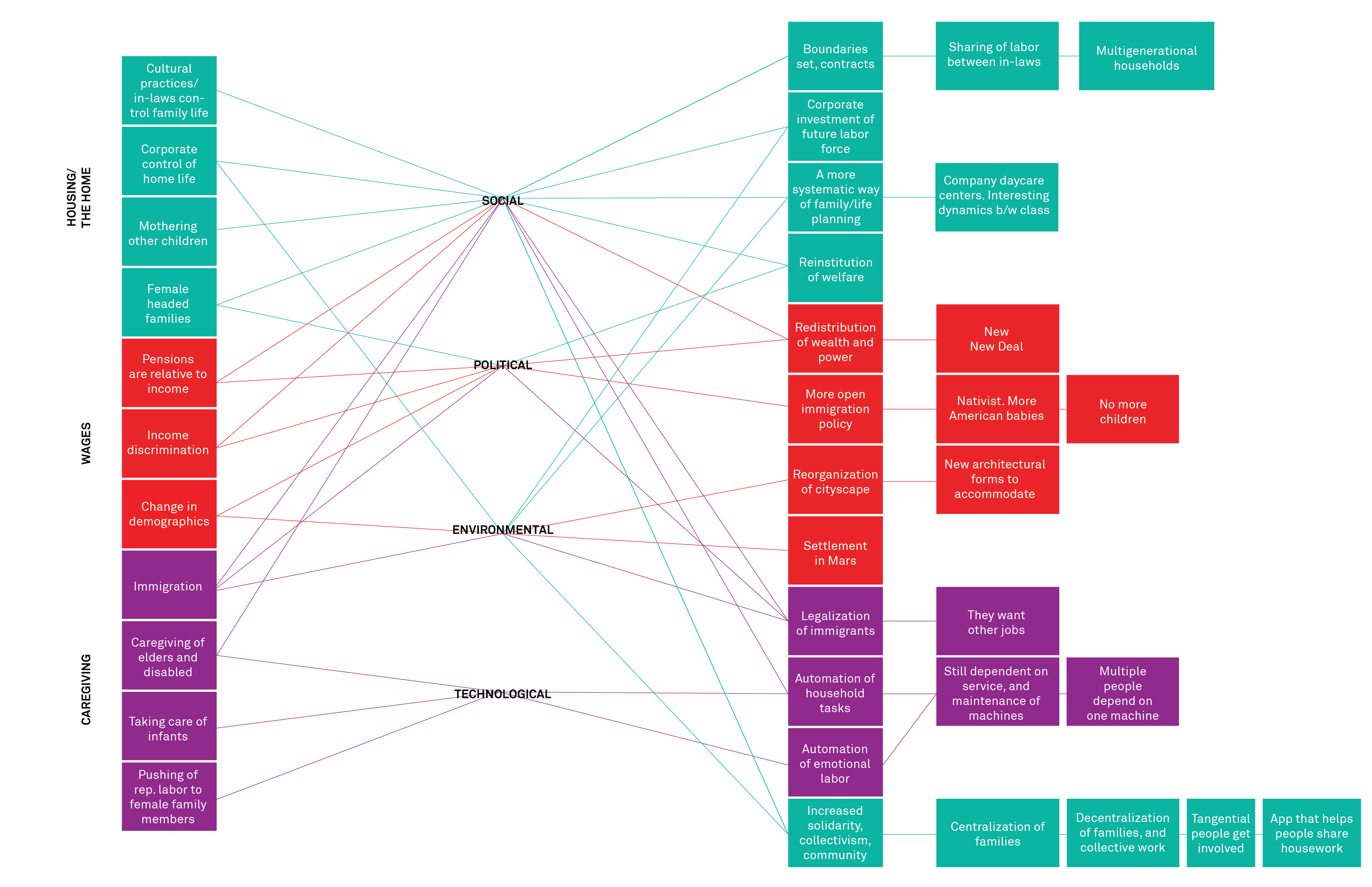 WORKSHOP diagram-01
